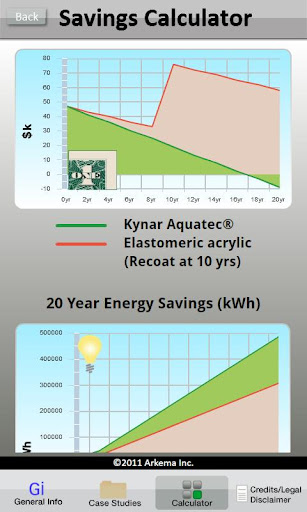 【免費商業App】Kynar Aquatec® Roofing Calc-APP點子