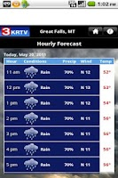 Screenshot of KRTV WX
