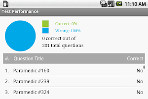 Screenshot of NREMT Paramedic Exam Prep
