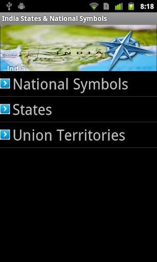 Know India - Region Symbols