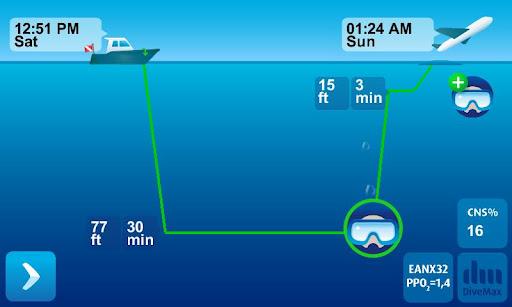 DiveMax NITROX Dive Planner