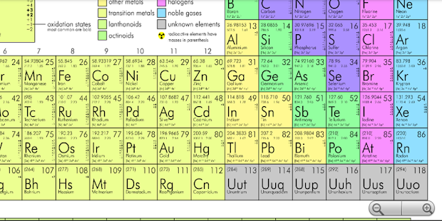 App ptable periodic table apk for windows phone android for Ptable periodic table