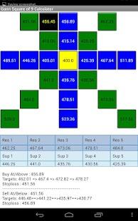 Gann square of 9 calculator forex