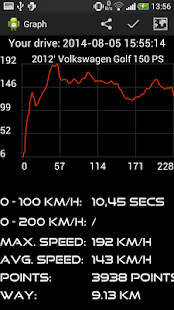 Racemeter - screenshot