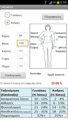 Body Fat Calc Greek