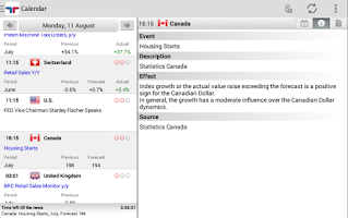 Screenshot of TeleTrade Analytics
