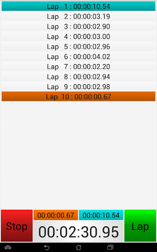 My Stopwatch - screenshot