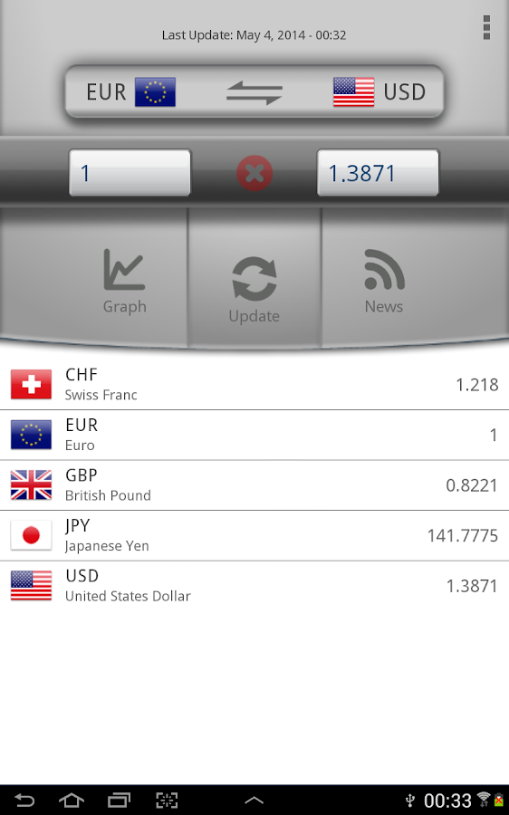 Easy Currency Converter Pro Screenshot 16