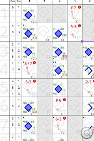 玩免費運動APP|下載iScore Baseball/Softball app不用錢|硬是要APP