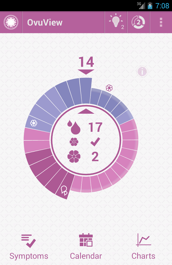 OvuView: Ovulation & Fertility Screenshot