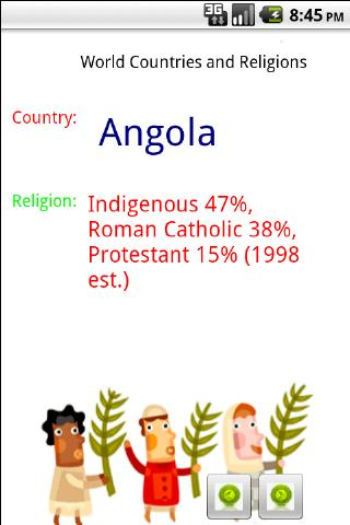 World Countries and Religions