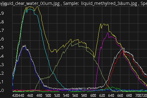 LearnLight Spectrometry