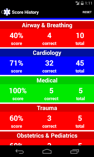 EMT Study - NREMT Test Prep - screenshot