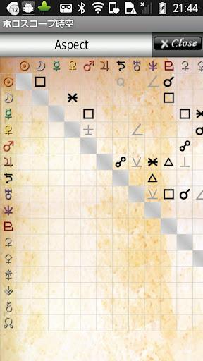 【免費生活App】horoscope JIKU for Androidfree-APP點子