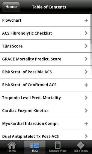 Acute Coronary Syndrome apc