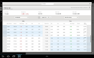 Screenshot of E*TRADE Mobile for Tablets