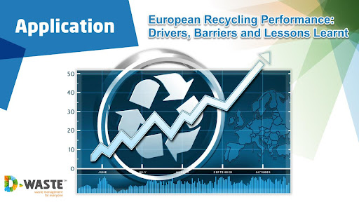 European Recycling Performance