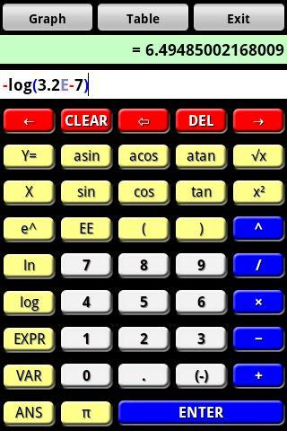 Graphoid Graphic Calculator