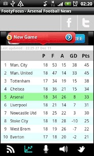 Sunderland - News & Scores - screenshot