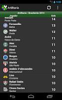 Screenshot of Brasileirão 2014