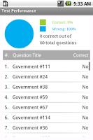 Screenshot of AP US Government Exam Prep