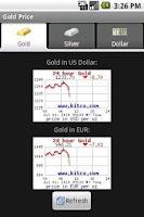Screenshot of Gold Price