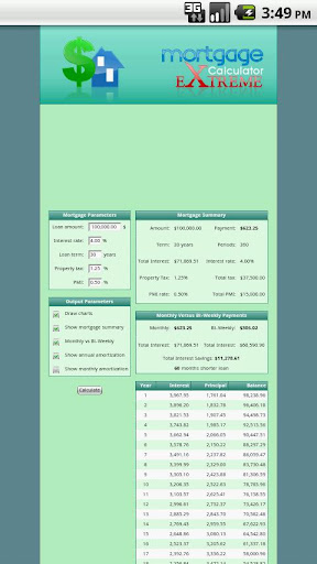 Mortgage Calculator Extreme