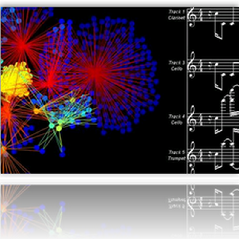 A Musical Score for Disease – Listening to Cancer Genes?