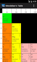Screenshot of Chemistry