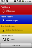 Screenshot of Hazmat Placards