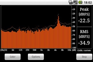 Screenshot of RTA Pro Analyzer