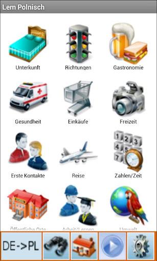 Polnisch Lernen Sprechen