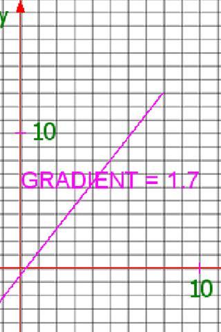 玩教育App|Math Graph免費|APP試玩