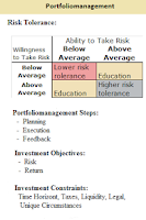 Screenshot of Analyst Slides For CFA ® Exam