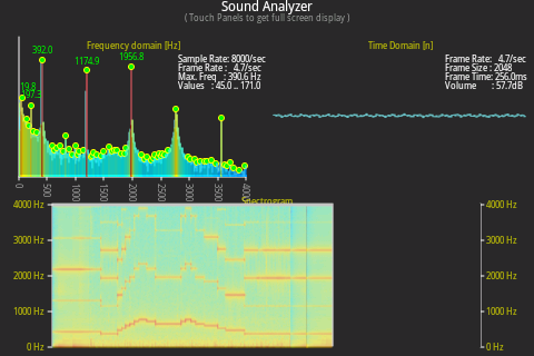 an analysis of sound of my sounds