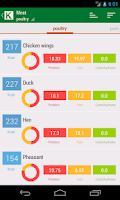 Screenshot of Calorie Chart