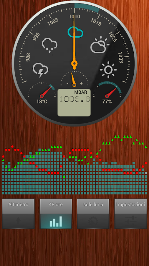 Barometer & Altimeter Screenshot 0