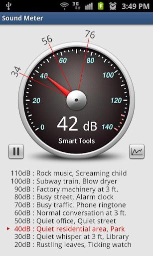 聲級計 : Sound Meter Pro