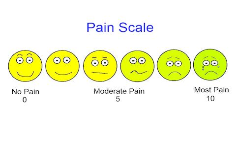 PainScale