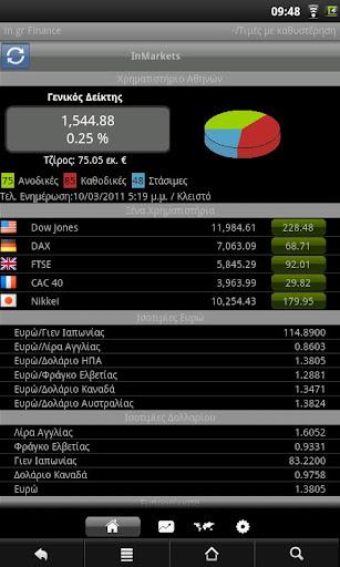in.gr Finance