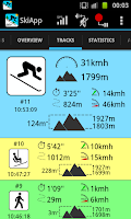 Screenshot of SkiApp PRO - THE Ski Computer