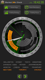 Forex market 24h clock