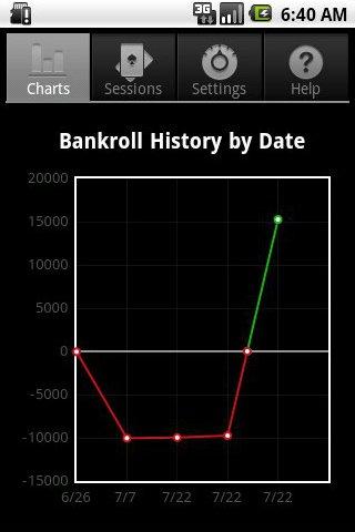 PokerBankrollManagerPro FREE