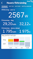 Screenshot of EnergyWatch Sverige