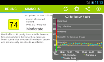 Screenshot of Air Quality China