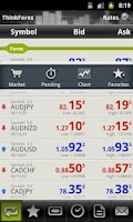Screenshot of ThinkForex MT4 Android Trader
