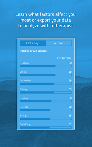 How Are You - Mood Tracker - screenshot