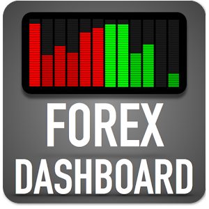 Forex Dashboard For PC / Windows 7/8/10 / Mac – Free Download