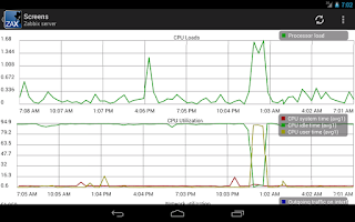 Screenshot of ZAX Zabbix Systems Monitoring
