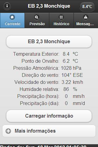 Meteo EB Monchique